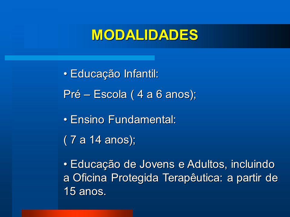 MODALIDADES Educação Infantil: Pré – Escola ( 4 a 6 anos);