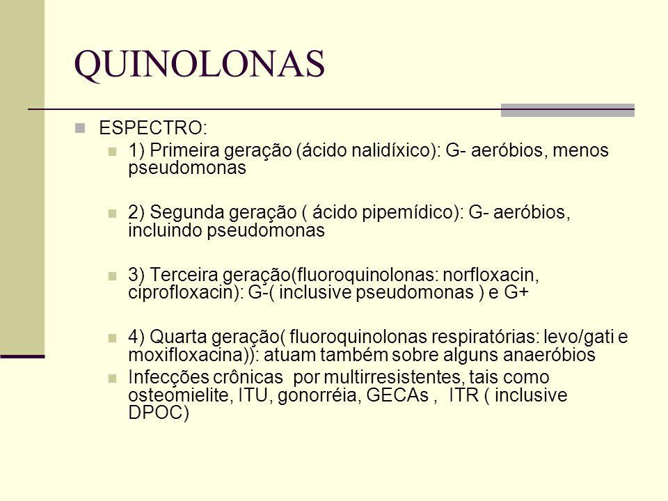 QUINOLONAS ESPECTRO: 1) Primeira geração (ácido nalidíxico): G- aeróbios, menos pseudomonas.