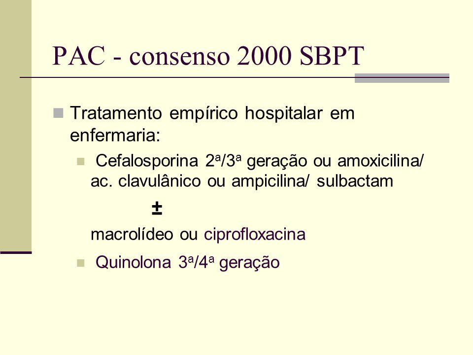 PAC - consenso 2000 SBPT Tratamento empírico hospitalar em enfermaria: