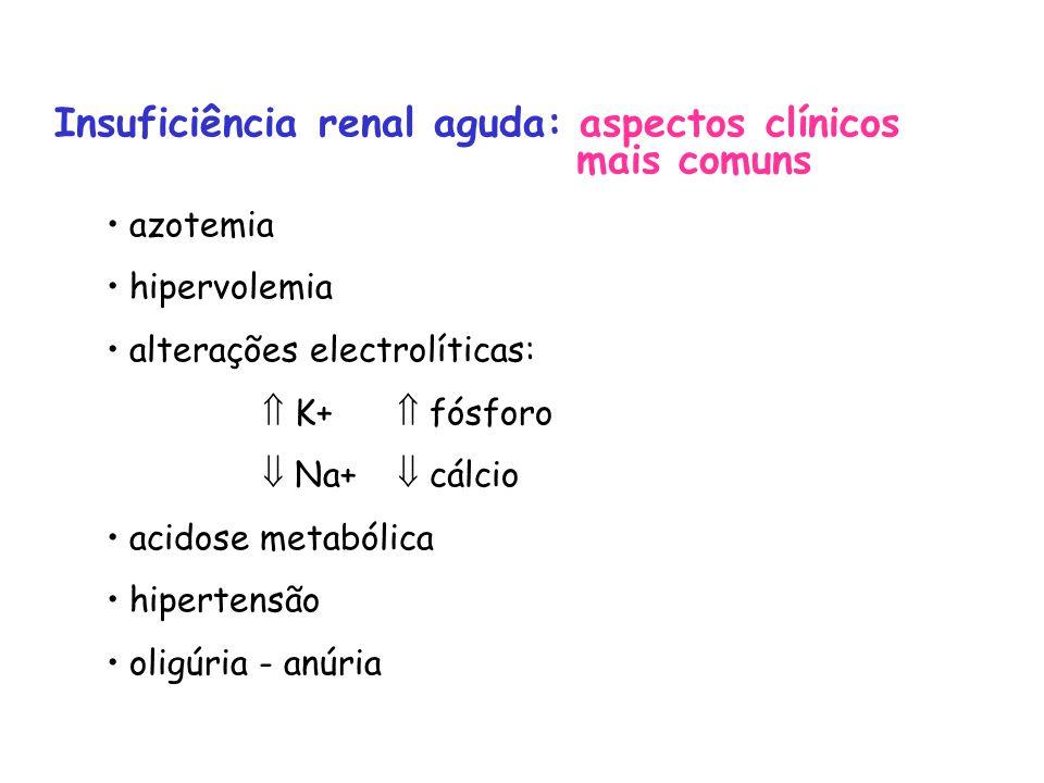 Insuficiência renal aguda: aspectos clínicos mais comuns