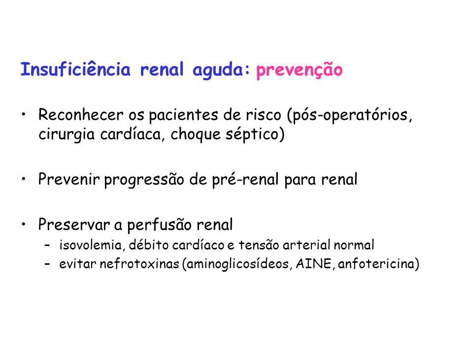 Insuficiência renal aguda: prevenção