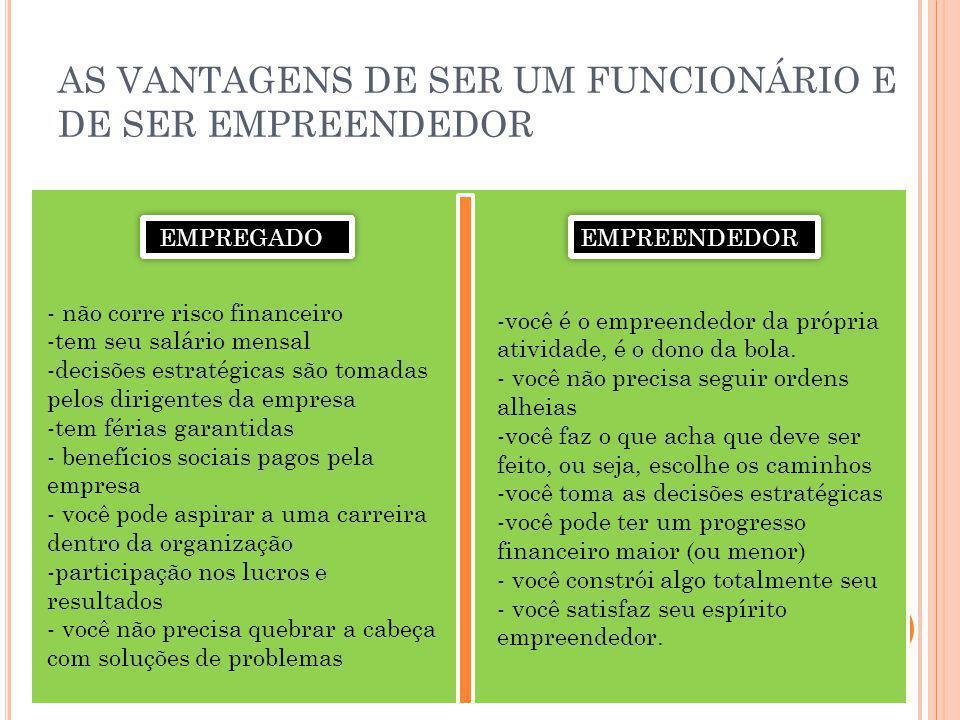 AS VANTAGENS DE SER UM FUNCIONÁRIO E DE SER EMPREENDEDOR