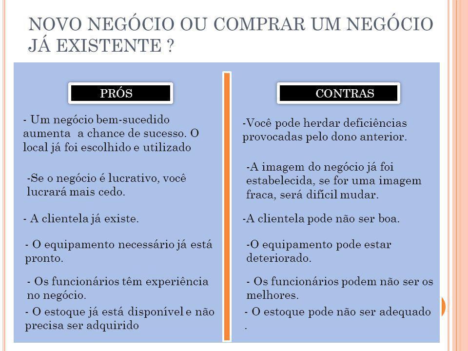 NOVO NEGÓCIO OU COMPRAR UM NEGÓCIO JÁ EXISTENTE