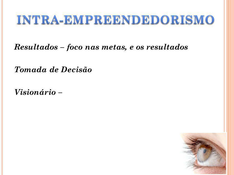INTRA-EMPREENDEDORISMO