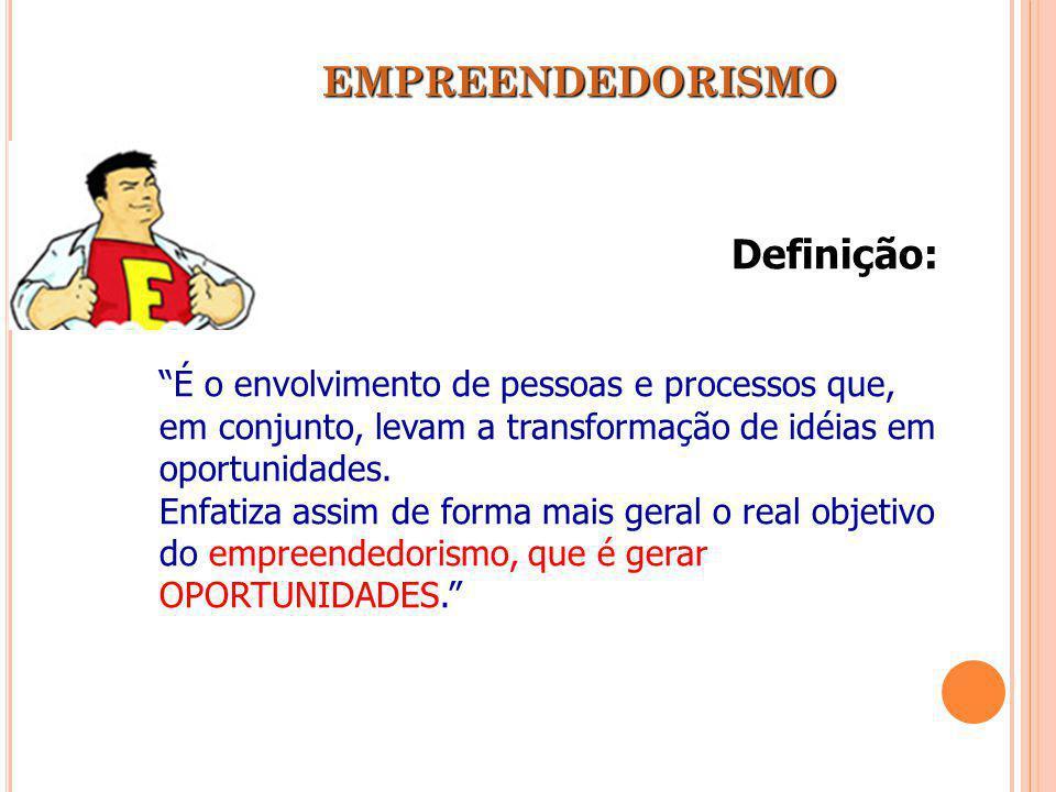 EMPREENDEDORISMO Definição: