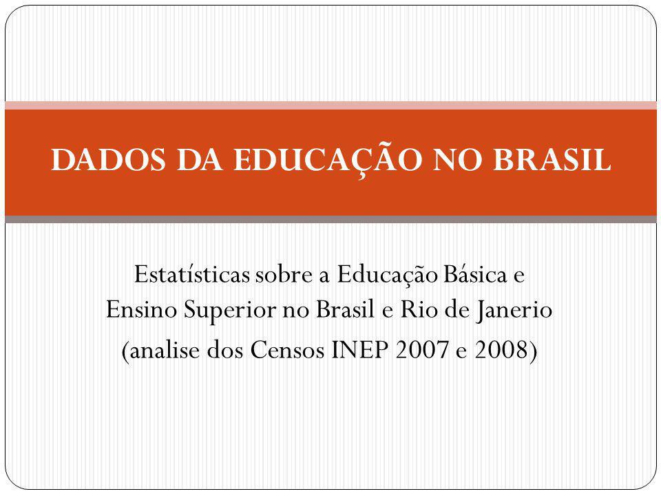 DADOS DA EDUCAÇÃO NO BRASIL