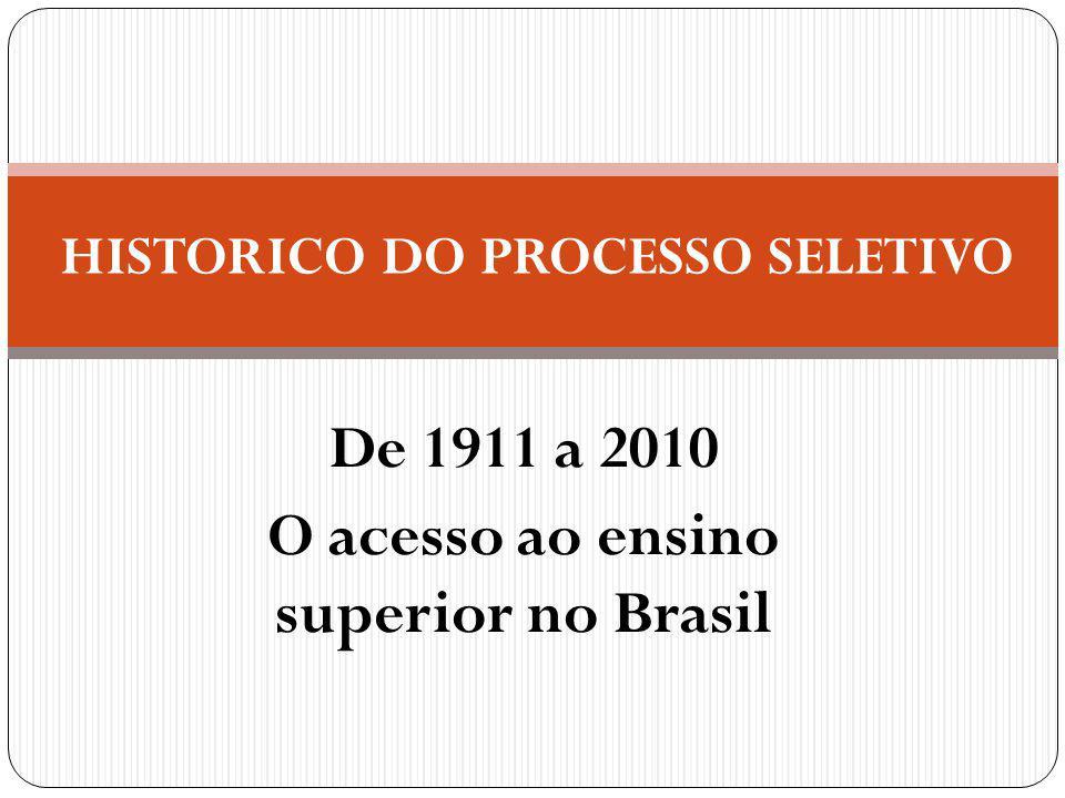HISTORICO DO PROCESSO SELETIVO