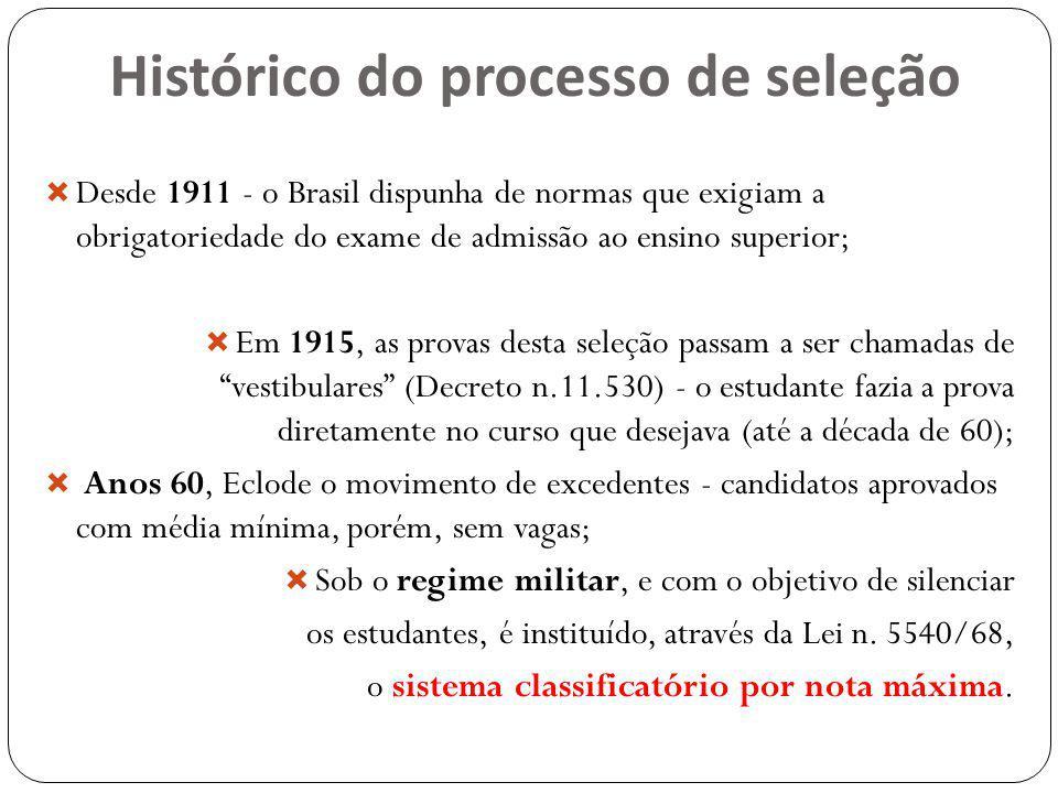 Histórico do processo de seleção