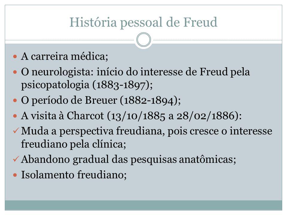 História pessoal de Freud
