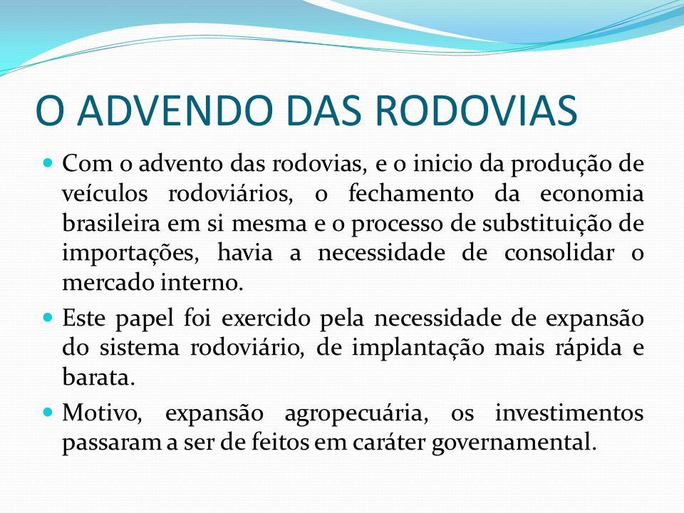 O ADVENDO DAS RODOVIAS