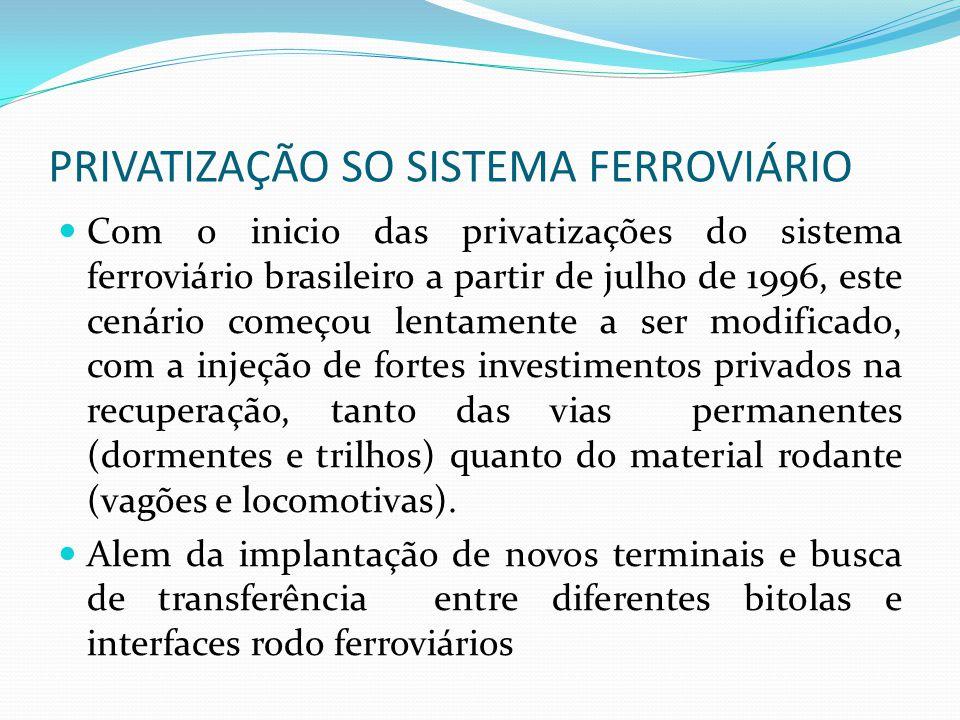 PRIVATIZAÇÃO SO SISTEMA FERROVIÁRIO