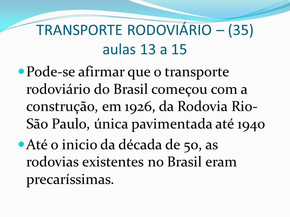TRANSPORTE RODOVIÁRIO – (35) aulas 13 a 15