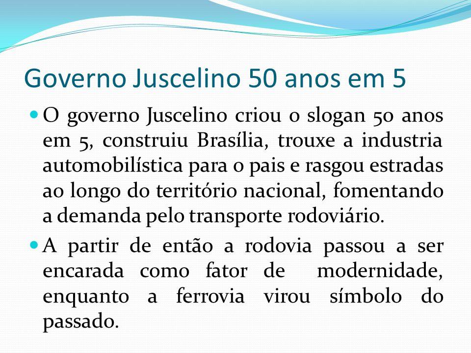 Governo Juscelino 50 anos em 5