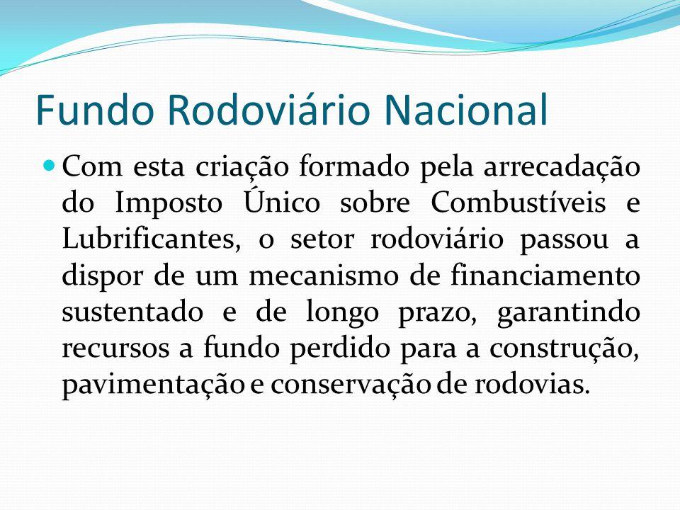 Fundo Rodoviário Nacional