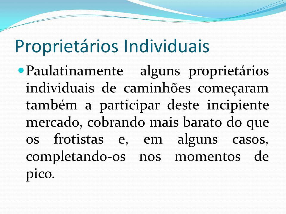 Proprietários Individuais