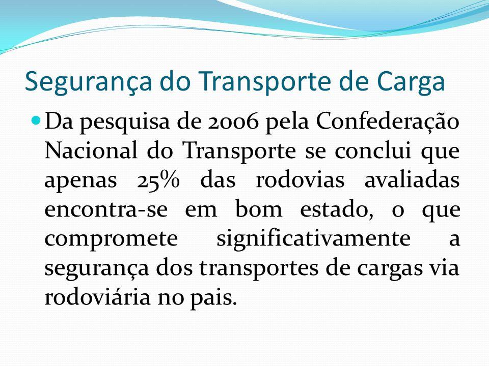 Segurança do Transporte de Carga