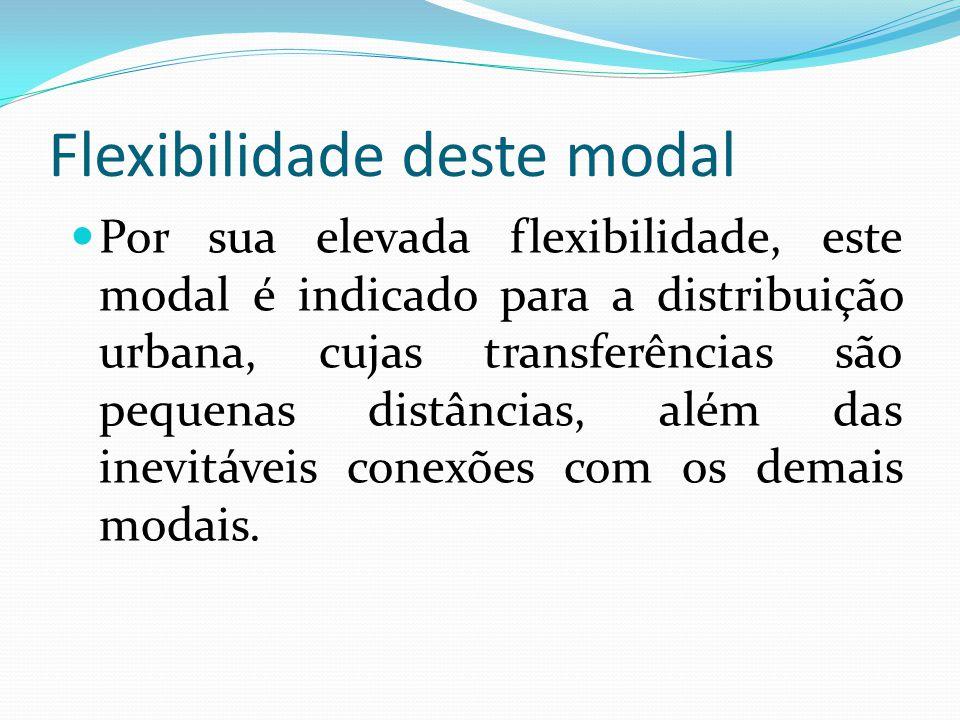 Flexibilidade deste modal