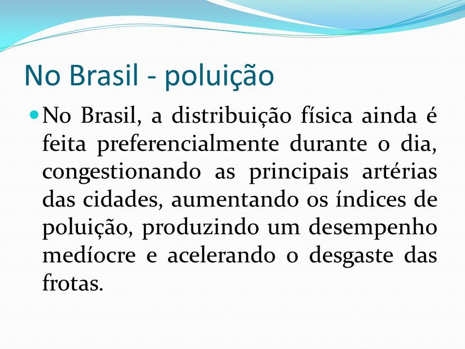 No Brasil - poluição
