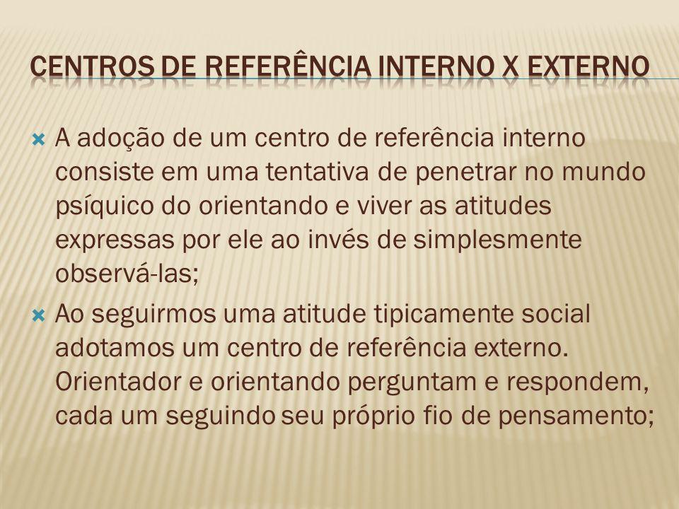 Centros de referência interno x externo