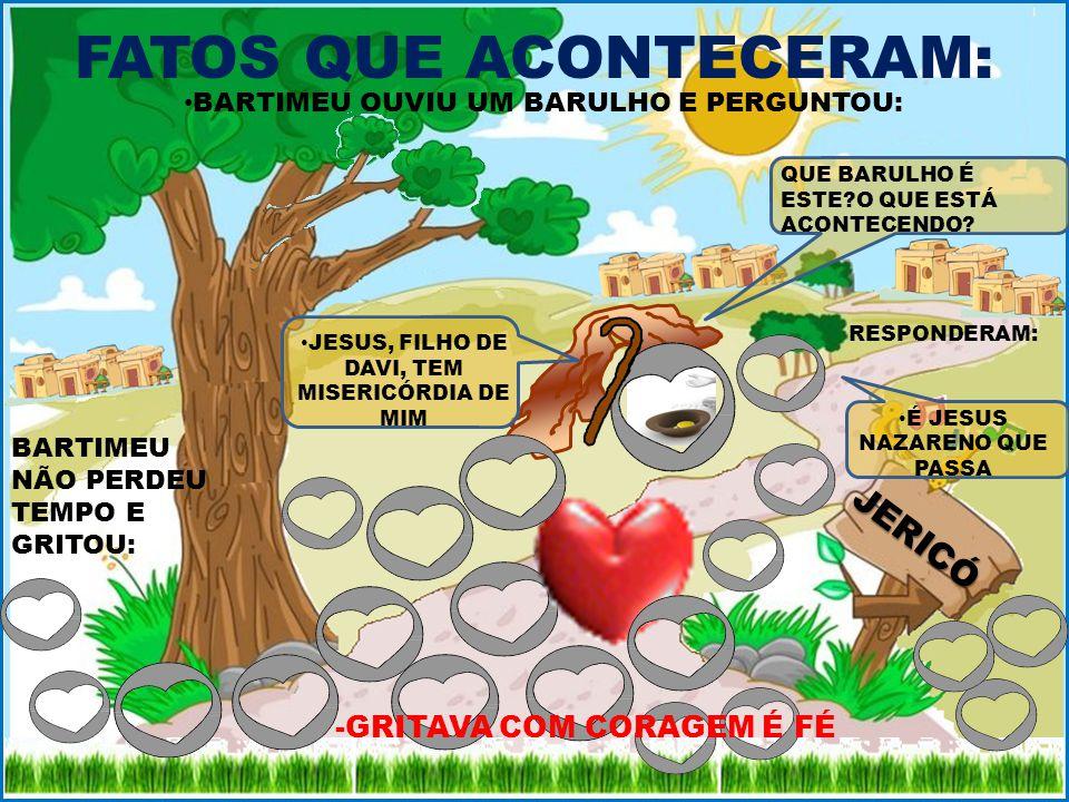 FATOS QUE ACONTECERAM: