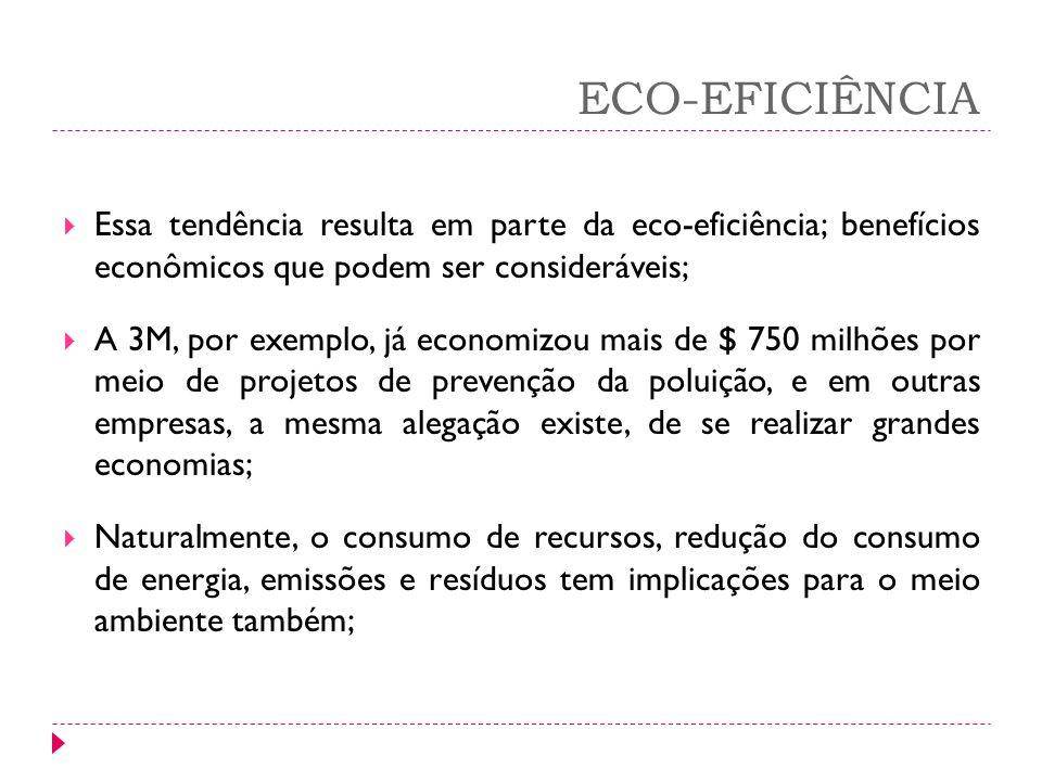 ECO-EFICIÊNCIA Essa tendência resulta em parte da eco-eficiência; benefícios econômicos que podem ser consideráveis;