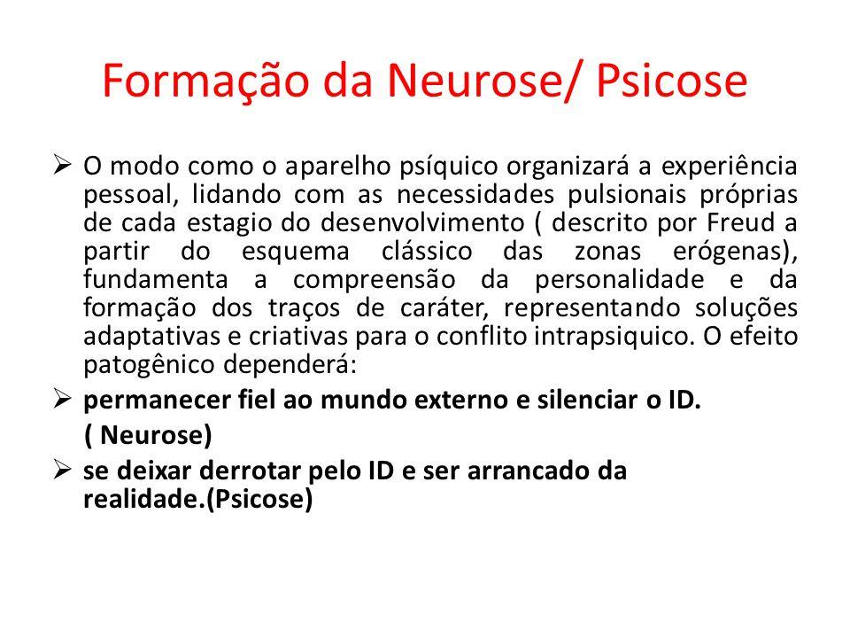 Formação da Neurose/ Psicose