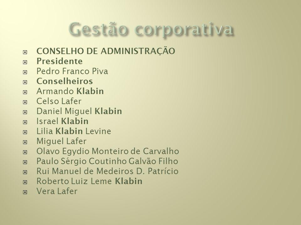Gestão corporativa CONSELHO DE ADMINISTRAÇÃO Presidente