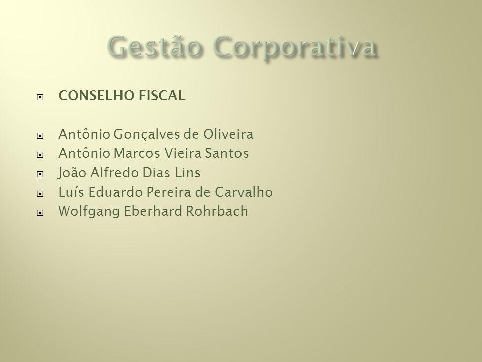 Gestão Corporativa CONSELHO FISCAL Antônio Gonçalves de Oliveira