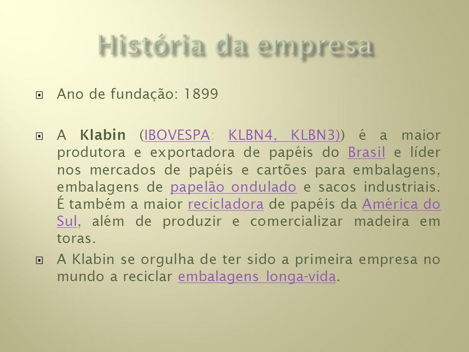 História da empresa Ano de fundação: 1899