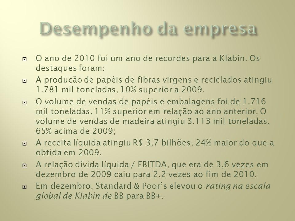Desempenho da empresa O ano de 2010 foi um ano de recordes para a Klabin. Os destaques foram: