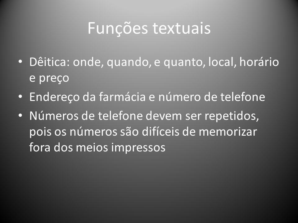 Funções textuais Dêitica: onde, quando, e quanto, local, horário e preço. Endereço da farmácia e número de telefone.