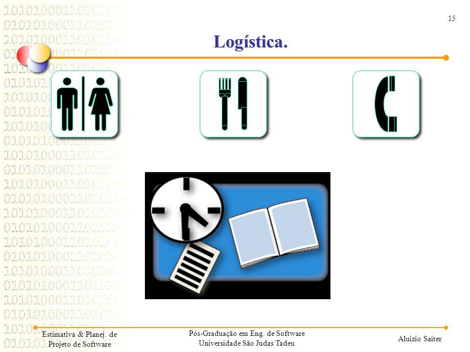 Logística. Estimativa & Planej. de Projeto de Software