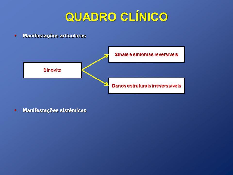 Sinais e sintomas reversíveis Danos estruturais irreverssíveis