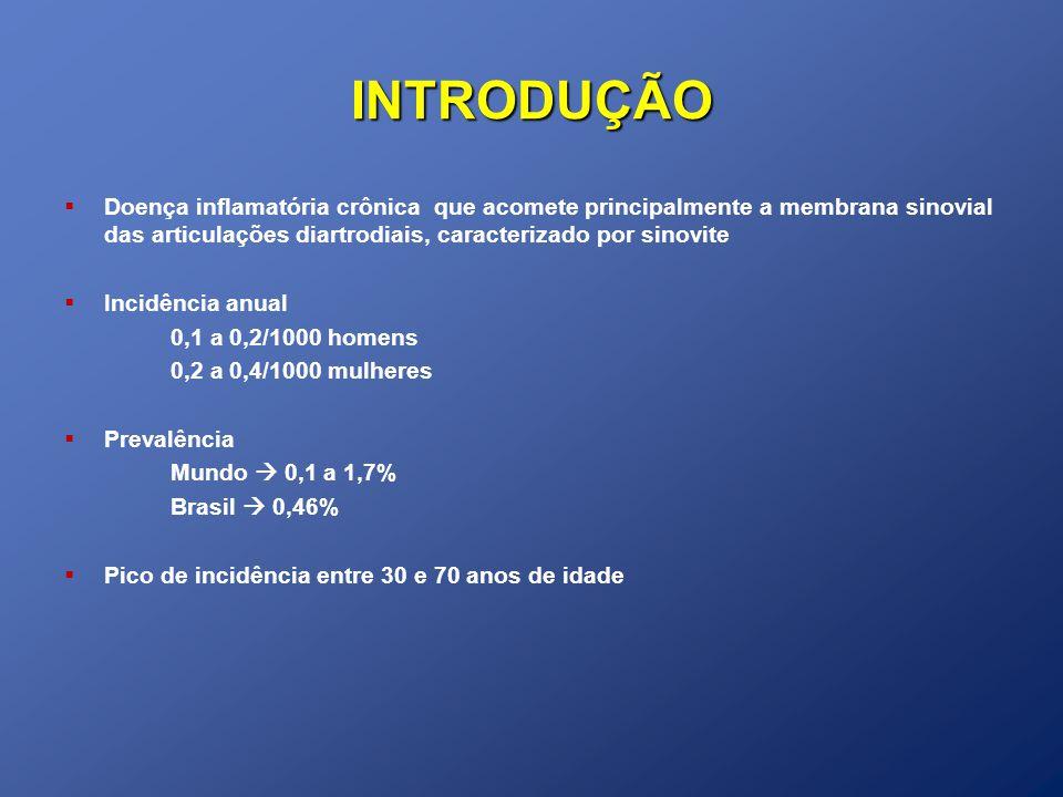 INTRODUÇÃO Doença inflamatória crônica que acomete principalmente a membrana sinovial das articulações diartrodiais, caracterizado por sinovite.