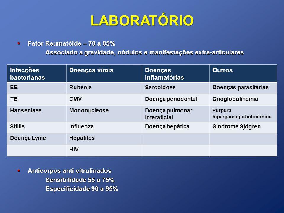 LABORATÓRIO Fator Reumatóide – 70 a 85%