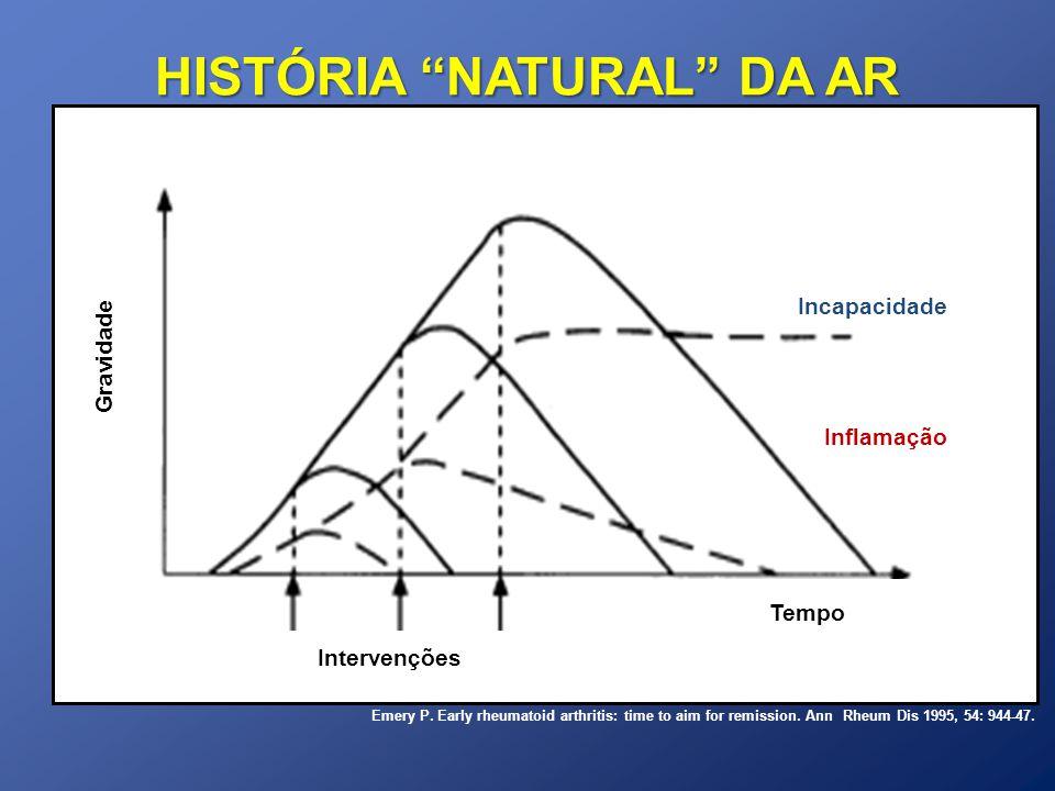 HISTÓRIA NATURAL DA AR