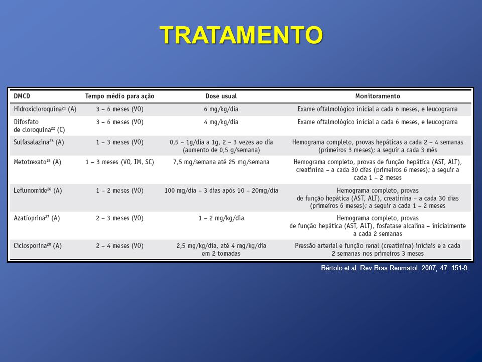 TRATAMENTO Bértolo et al. Rev Bras Reumatol. 2007; 47: 151-9.