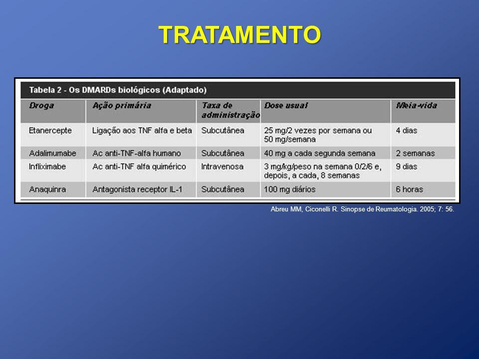 TRATAMENTO Abreu MM, Ciconelli R. Sinopse de Reumatologia. 2005; 7: 56.