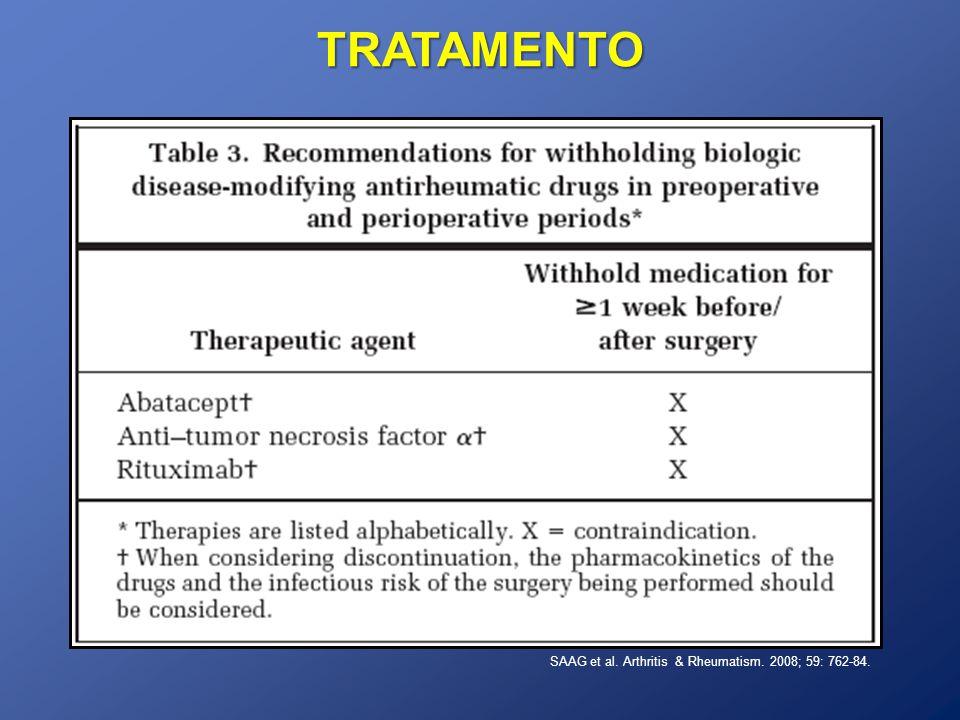 TRATAMENTO SAAG et al. Arthritis & Rheumatism. 2008; 59: 762-84.