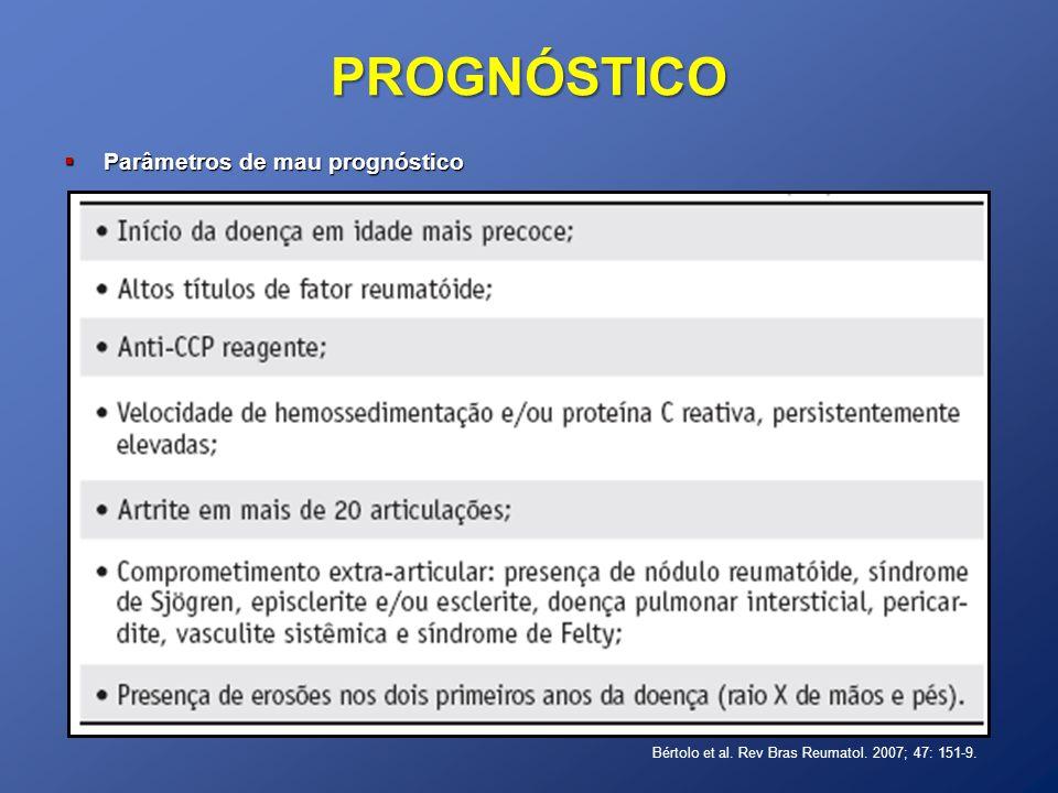 PROGNÓSTICO Parâmetros de mau prognóstico