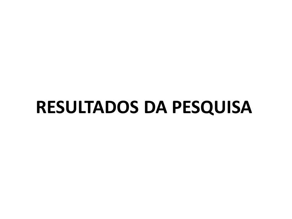 RESULTADOS DA PESQUISA