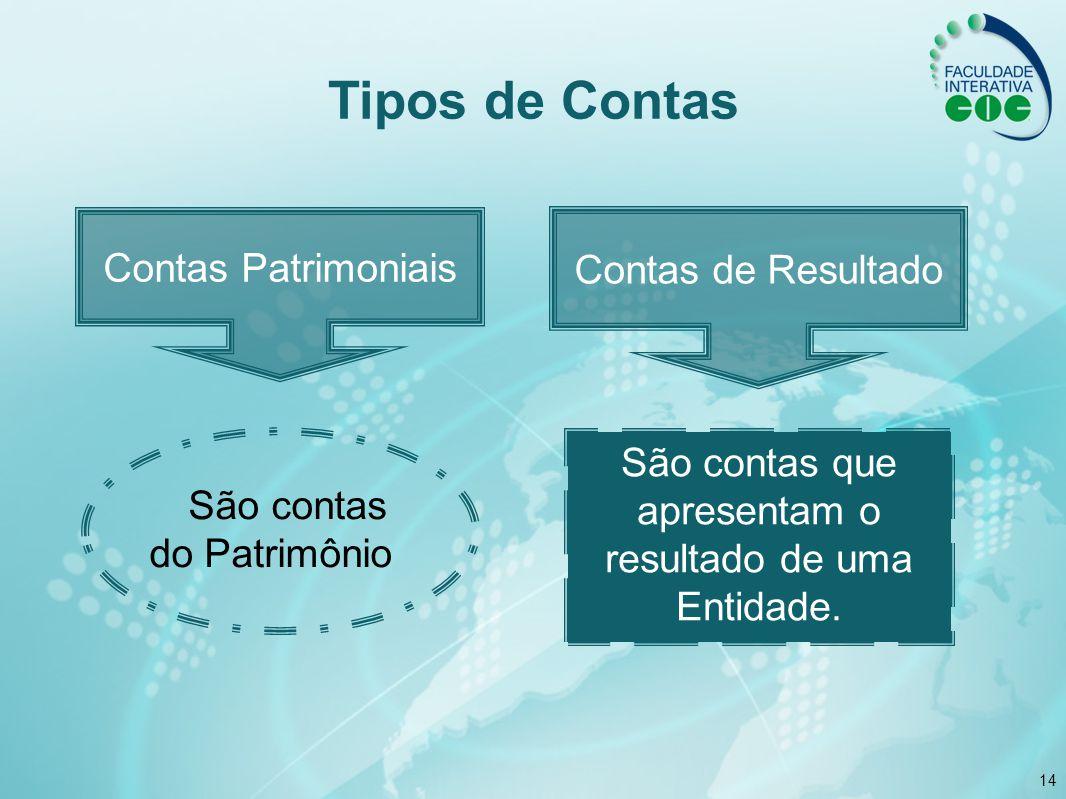 Tipos de Contas Contas Patrimoniais Contas de Resultado