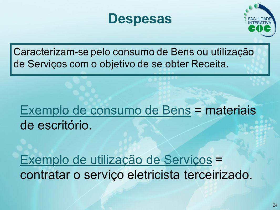 Despesas Exemplo de consumo de Bens = materiais de escritório.