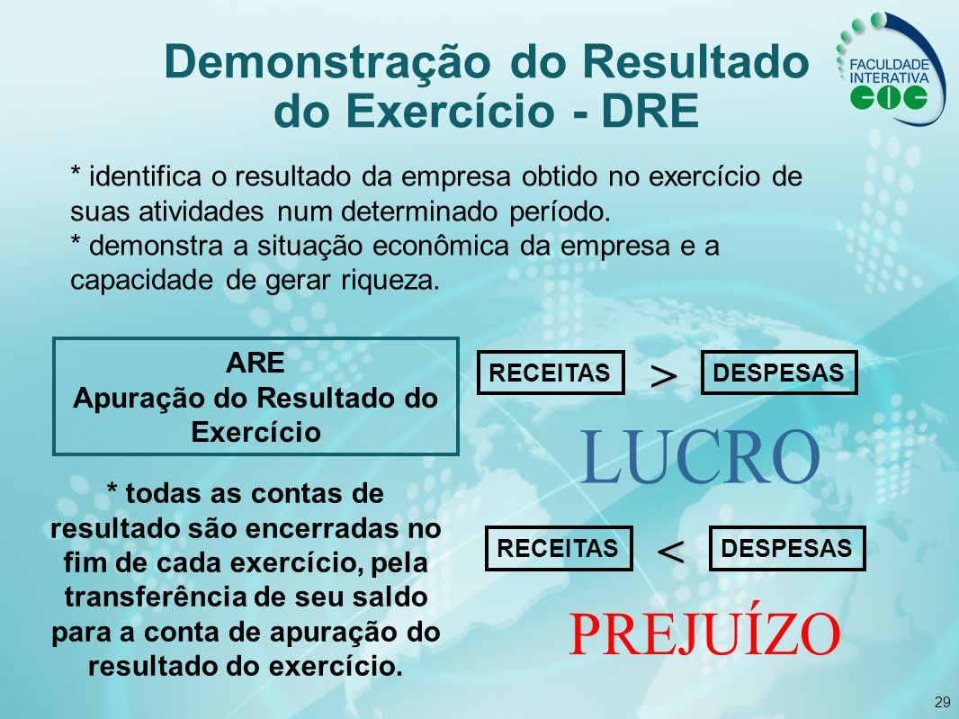 Demonstração do Resultado do Exercício - DRE