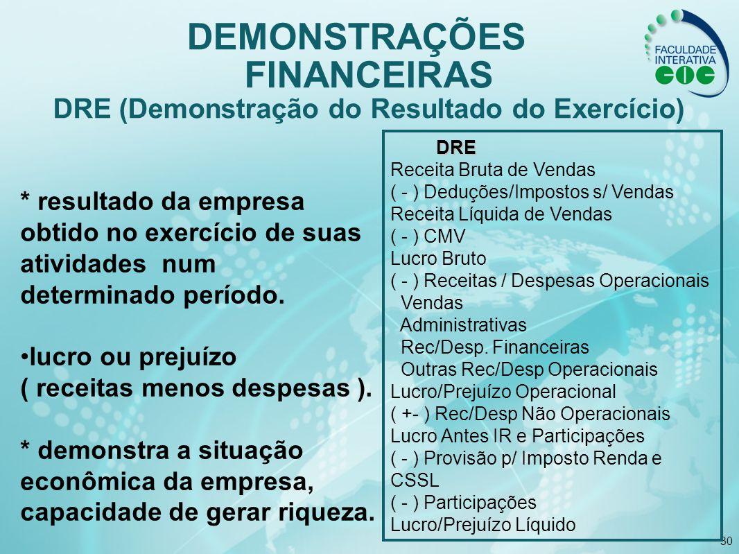 DRE (Demonstração do Resultado do Exercício)