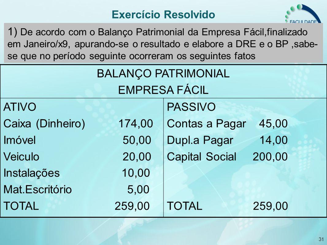 Exercício Resolvido BALANÇO PATRIMONIAL EMPRESA FÁCIL ATIVO