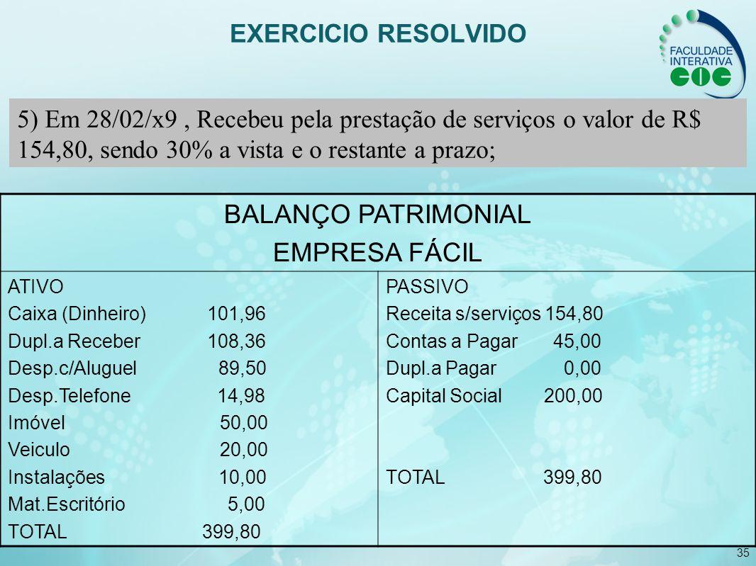 EXERCICIO RESOLVIDO BALANÇO PATRIMONIAL EMPRESA FÁCIL