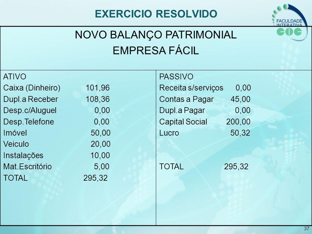 NOVO BALANÇO PATRIMONIAL