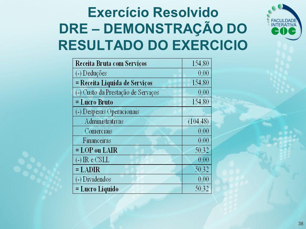 Exercício Resolvido DRE – DEMONSTRAÇÃO DO RESULTADO DO EXERCICIO