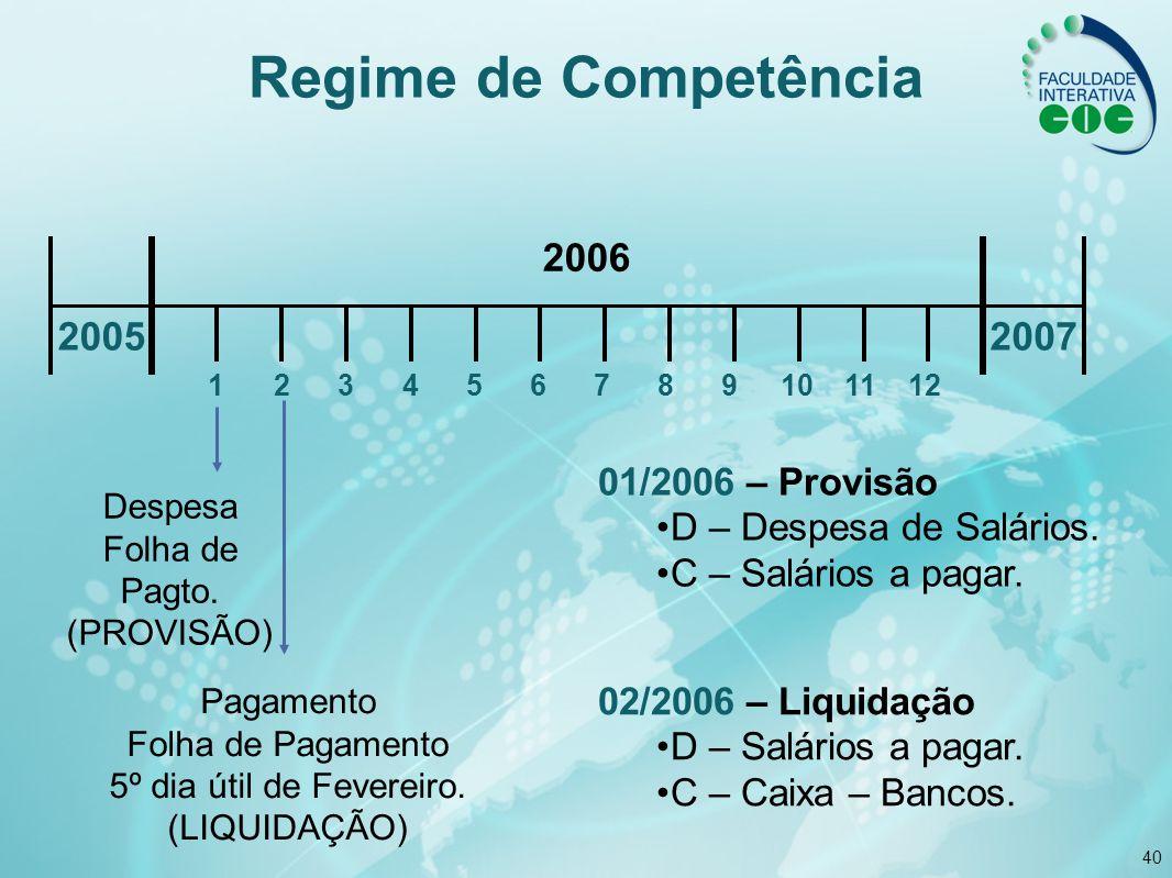 Regime de Competência 2006 2005 2007 01/2006 – Provisão